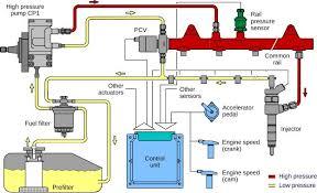 Esquema on Water Temperature Gauge Wiring Diagram John Deere